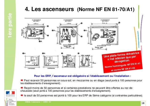 Guide de l 39 accessibilit pour les erp exer ant dans l for Norme porte interieur