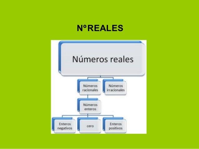 Nº REALES
