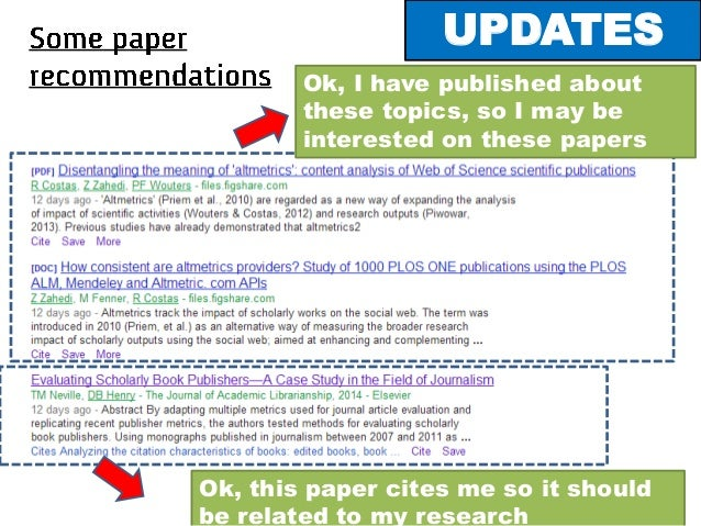 what information needs to be cited in a research paper