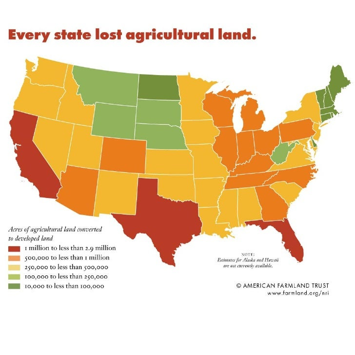 Farmland loss is an issue of national importance. The largest acreage loss was in Texas, which had a staggering 2.9 millio...