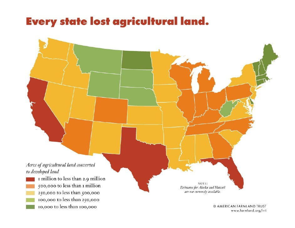 Farmland loss is an issue ofnational importance.The largest acreage loss was inTexas, which had a staggering 2.9million, f...