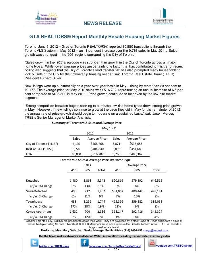 NEWS RELEASE   GTA REALTORS® Report Monthly Resale Housing Market FiguresToronto, June 5, 2012 – Greater Toronto REALTORS®...