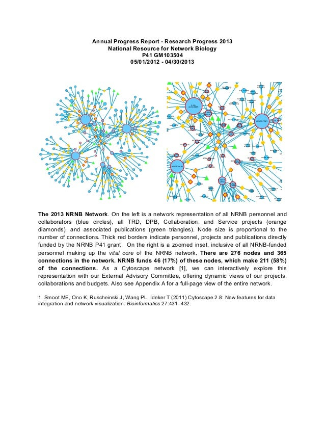 Annual Progress Report - Research Progress 2013 National Resource for Network Biology P41 GM103504 05/01/2012 - 04/30/2013...