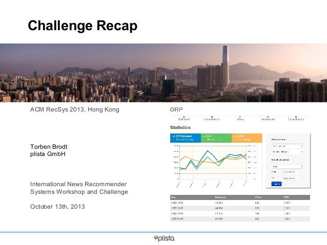 Challenge Recap  ACM RecSys 2013, Hong Kong  Torben Brodt plista GmbH  International News Recommender Systems Workshop and...