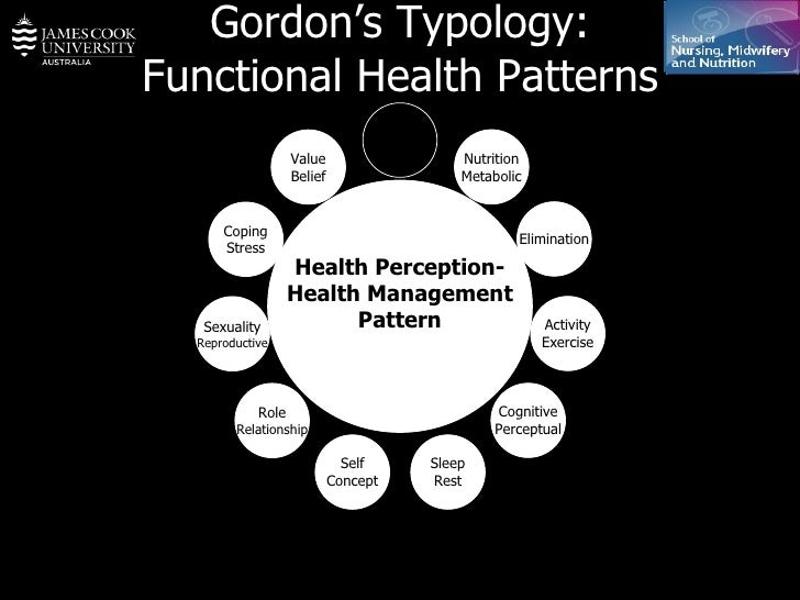 gordon s functional framework Start studying nursing 310 chapter 12 diagnosing learn vocabulary,  a nurse is using gordon's functional health patterns as an organizing framework for client.