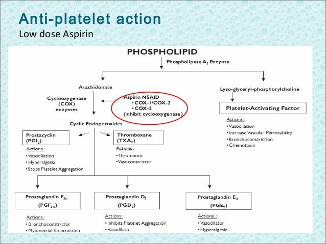 Communication on this topic: Indomethacin, indomethacin/