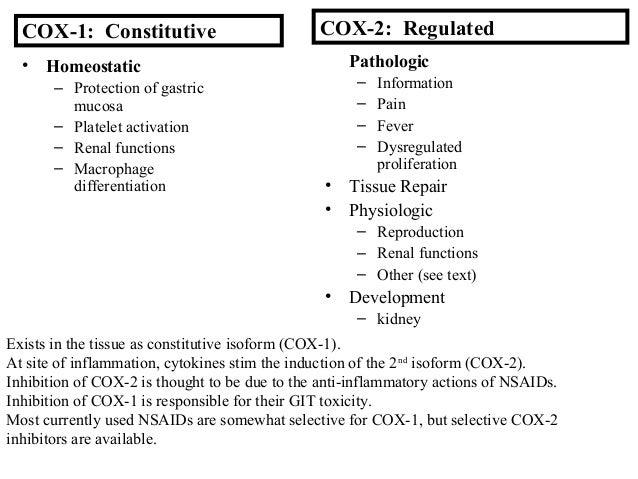 naproxen non steroidal anti inflammatory drug