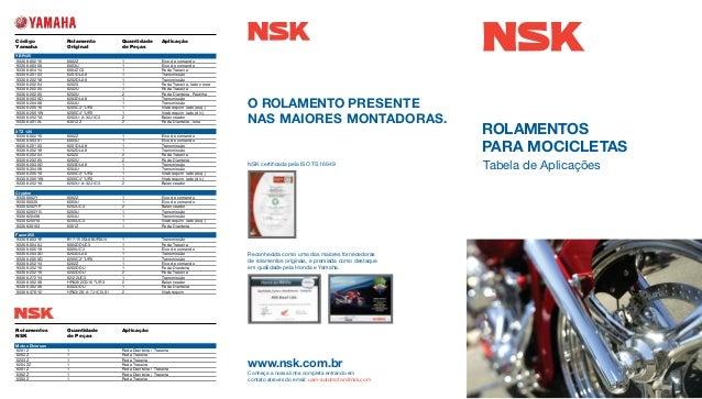 Catálogo NKS - Rolamento de Motos 2013