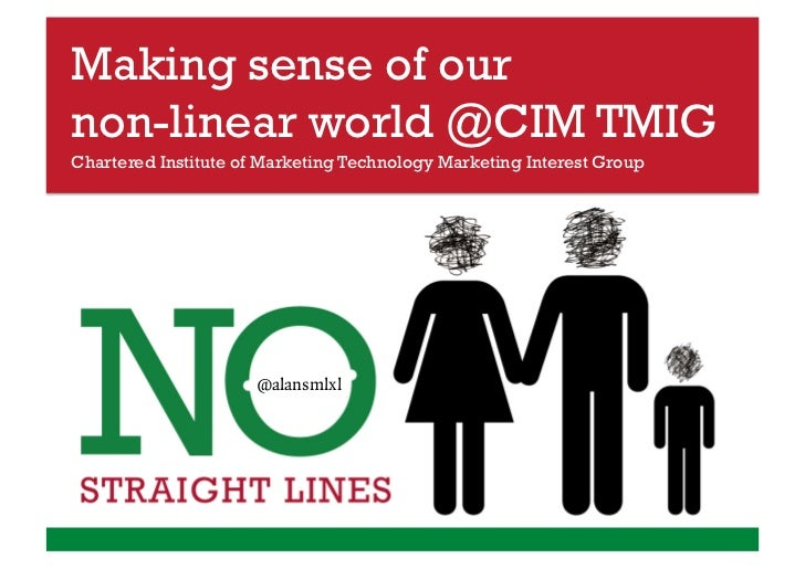 NO Straight Lines for Chartered Institute of Marketing