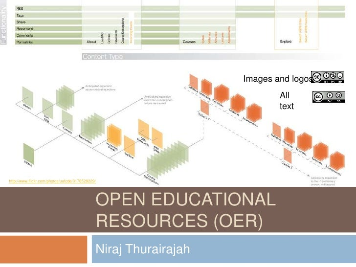 Niraj Thurairajah<br />Images and logos:<br />All text<br />Open Educational Resources (OER)<br />http://www.flickr.com/ph...
