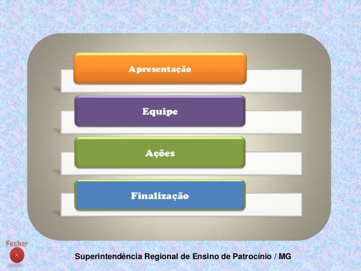 Apresentação                Equipe                 Ações             FinalizaçãoSuperintendência Regional de Ensino de Pat...