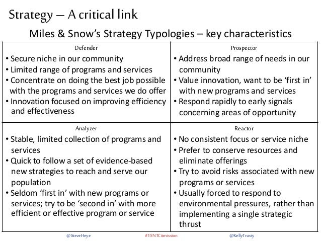 miles and snows strategy model in