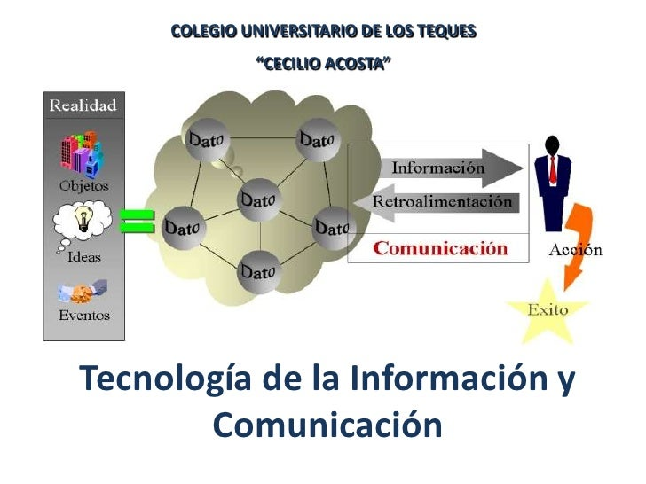 """COLEGIO UNIVERSITARIO DE LOS TEQUES<br />""""CECILIO ACOSTA""""<br />Tecnología de la Información y Comunicación<br />"""