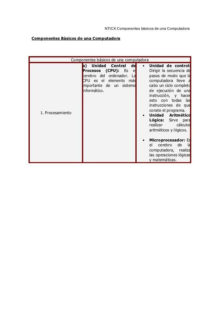 NTICX Componentes básicos de una ComputadoraComponentes Básicos de una Computadora                   Componentes básicos d...