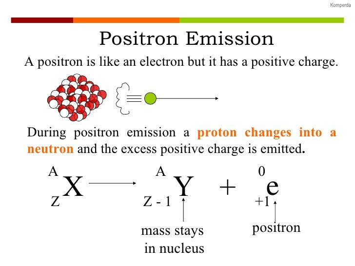 Write a nuclear equation for the beta decay of carbon 14 dating 8