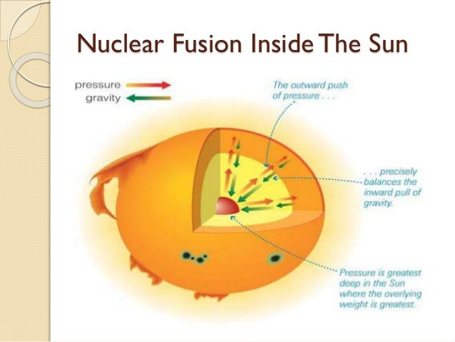 nuclear fusion has more potential for long term use than the current fission reactors Lockheed claims breakthrough on fusion that scientists have long eyed is safer and more efficient than current reactors based on nuclear fission.