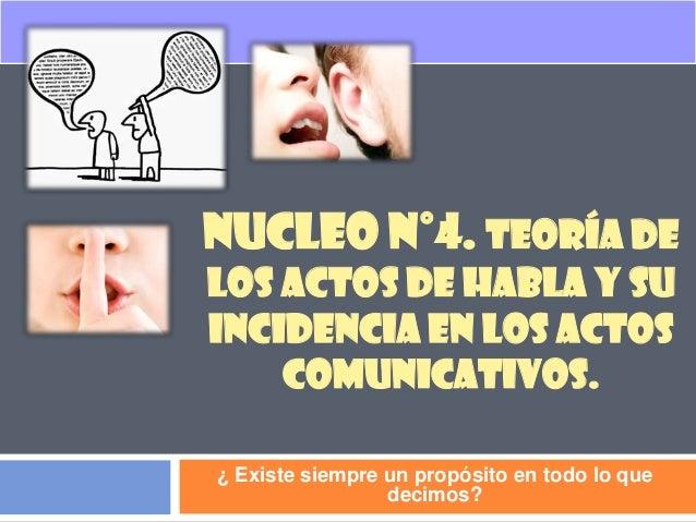 NUCLEO N°4. TEORÍA DELOS ACTOS DE HABLA Y SUINCIDENCIA EN LOS ACTOS    COMUNICATIVOS.¿ Existe siempre un propósito en todo...