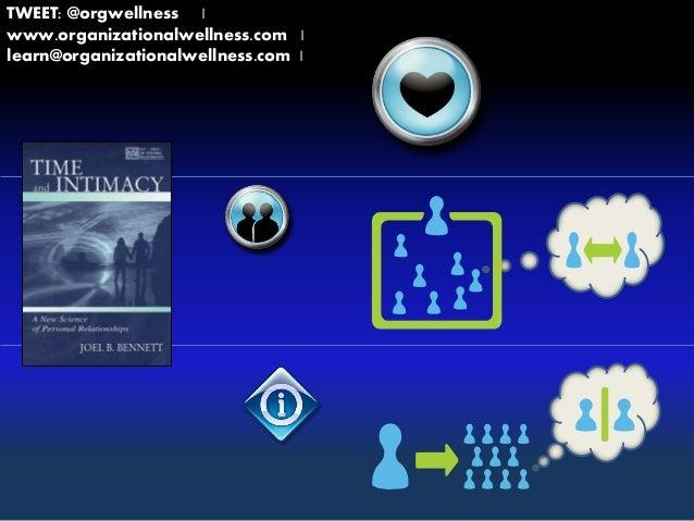 TWEET: @orgwellness |www.organizationalwellness.com |learn@organizationalwellness.com |