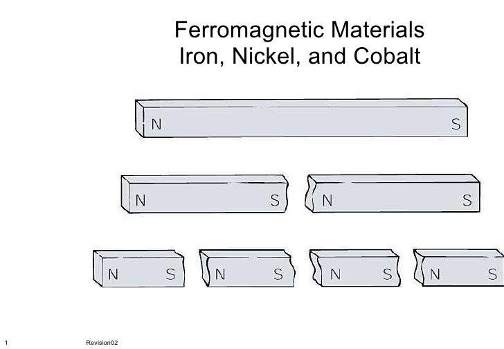 Ferromagnetic Materials Iron, Nickel, and Cobalt Revision02