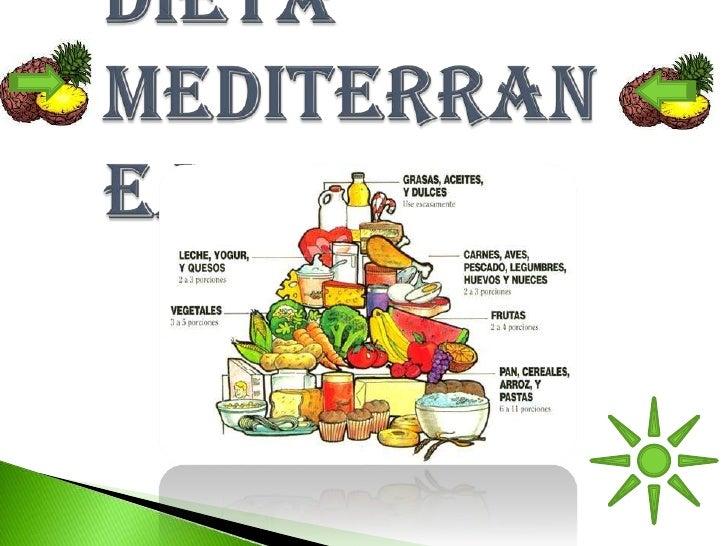 Power point de la Dieta Mediterranea