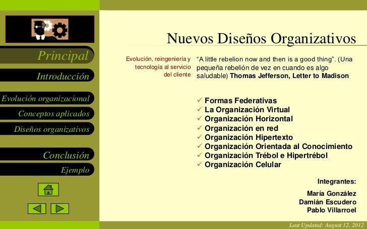 Nuevos Diseños Organizativos                                           Nuevos Diseños Organizativos         Principal     ...