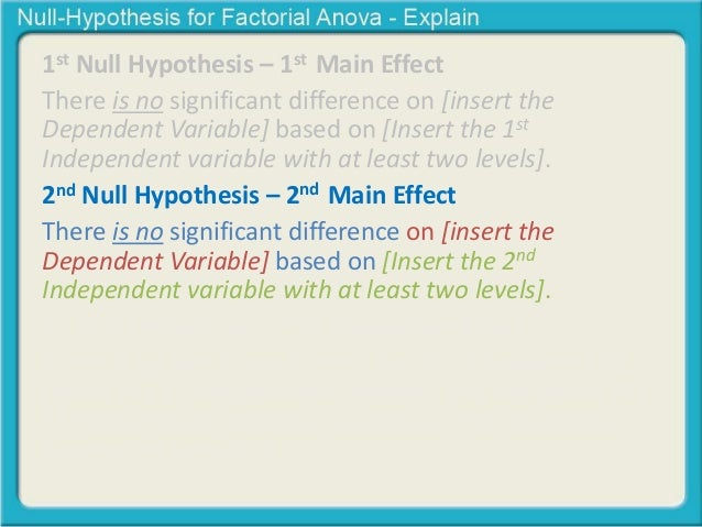 Hypothesis Test: Difference in Means