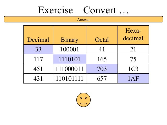 Binary to decimal conversion in excel