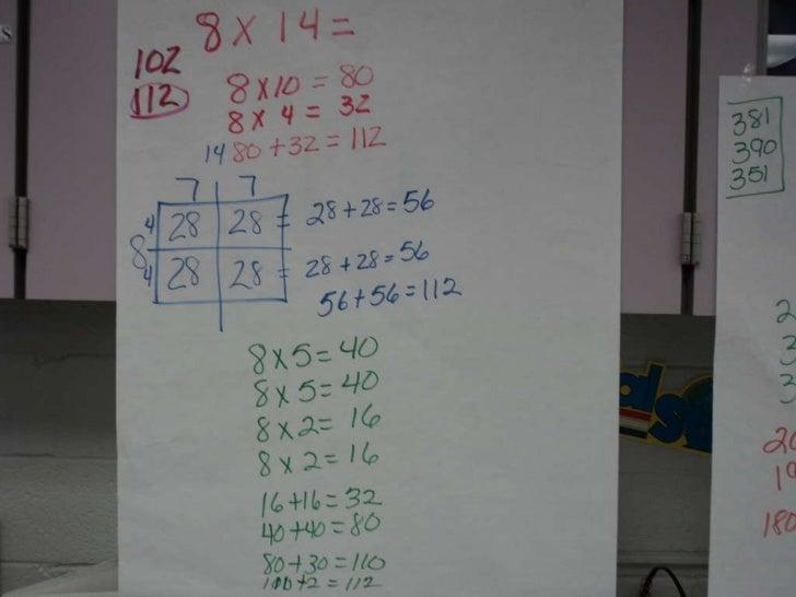 Fourth Grade Number talk strategies