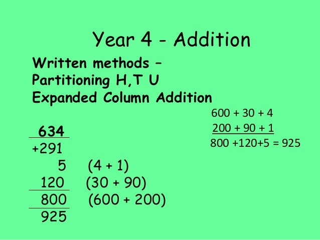 Subtraction Worksheets subtraction worksheets using column – Column Addition Year 3 Worksheets