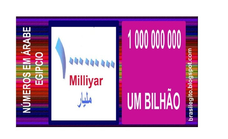 Numerais arabe egipcio flash card