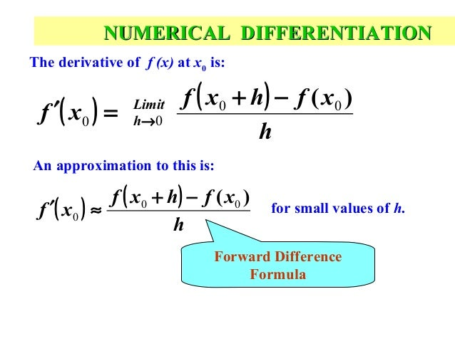 Differentiate g(x)=LN(2)+2LN(x)?