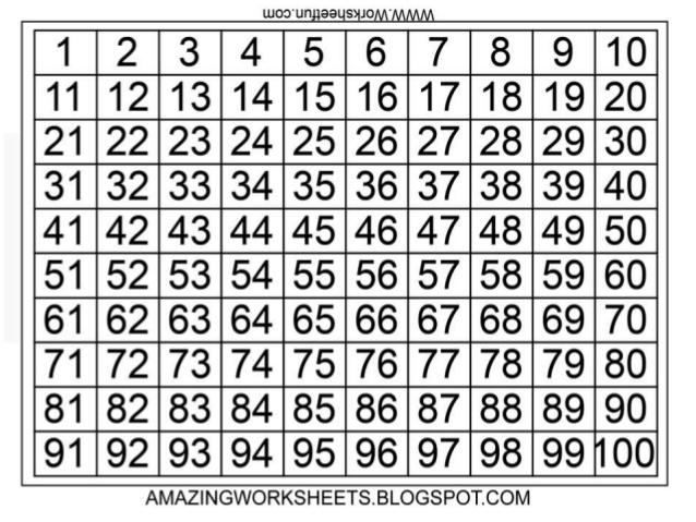 numeros-1-al-100-1-638.jpg?cb= ...