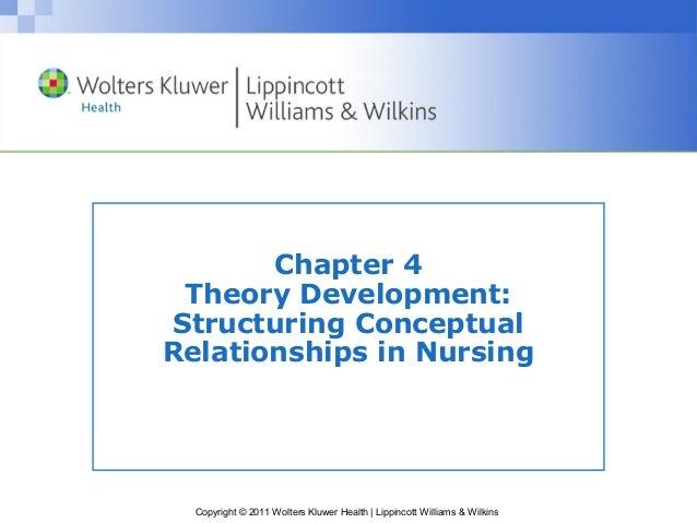 Copyright © 2011 Wolters Kluwer Health   Lippincott Williams & WilkinsChapter 4Theory Development:Structuring ConceptualRe...
