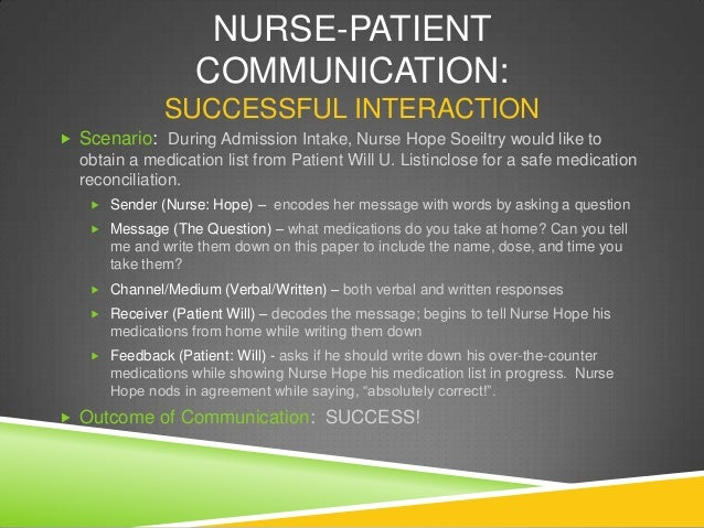 communication strategies for nurses interacting with Ii effective communication strategies aim the aim of this content focus area is to provide an overview of the importance of using effective communication strategies in dementia care.