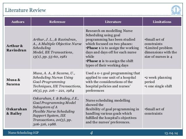 nursing research problem essay