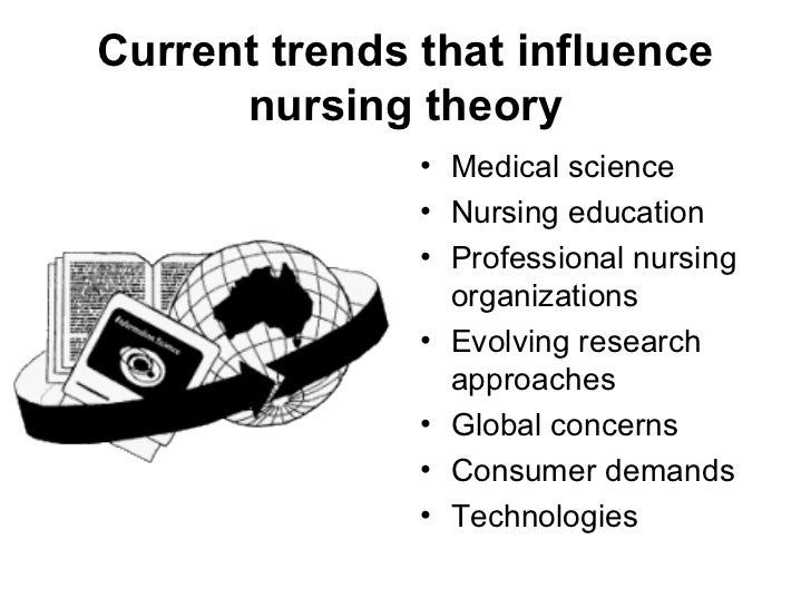 introduction to nursing theories 7 nursing theories to practice by september 12th, 2011 by jennifer olin, bsn, rn nursing theory — another much dreaded, seemingly forgettable part of the.