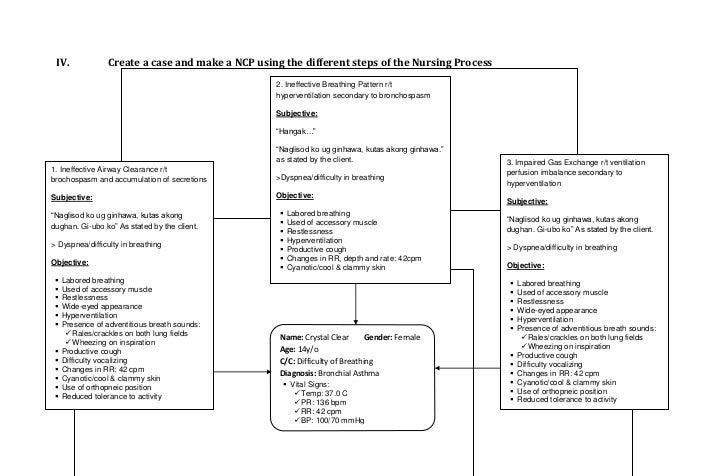 nursing care plan for cva patient pdf