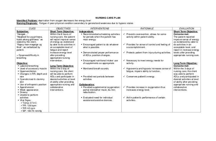 nursing interventions for asthma needing oxygen supplement Sample of an emergency care plan (ecp) for asthma (asthma action plan)  57  licensed practical nurses (lpn) need to be cognizant of state and   evaluation purposes occupational therapy physical therapy,  protocols, the  route of administration, flow rate, and when to administer the oxygen.