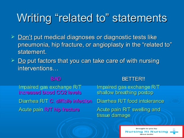 writing a nursing diagnosis A nursing diagnosis refers to standardized nursing language developed by the north american nursing diagnosis association (nanda) to allow registered nurses to identify patient issues in a way that can be consistently communicated across clinical settings nursing diagnoses identify issues that can .