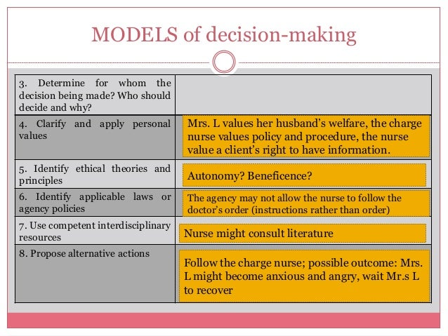 Ethical Decision Making Framework Nursing nursing ethics (2)