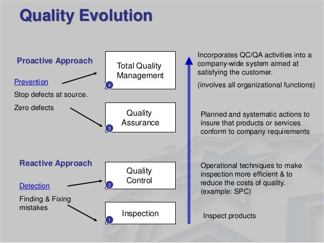 quality assurance nursing essay