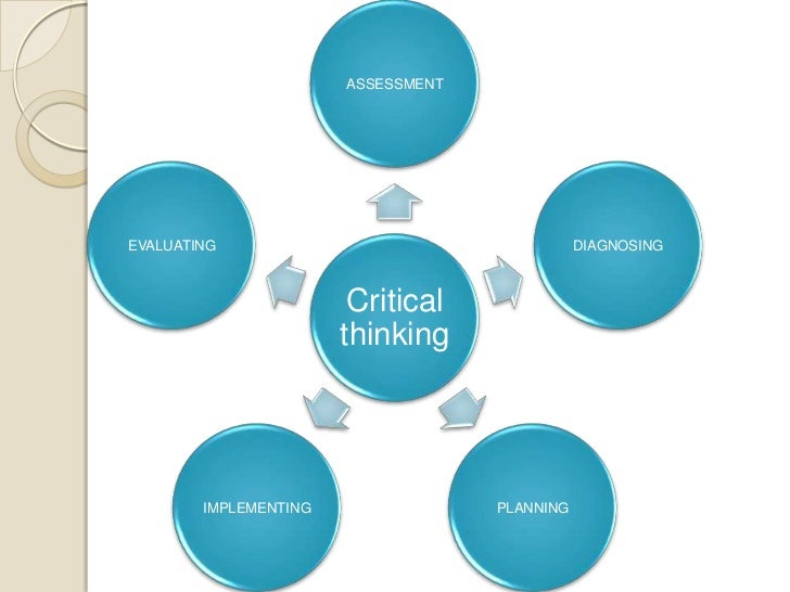 application of critical thinking in nursing process Nursing education – the importance of critical thinking - a free article by robyn knapp.