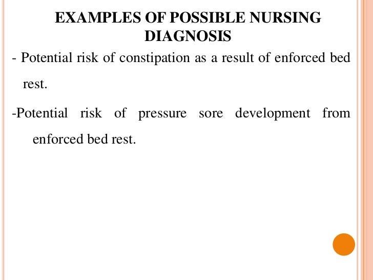 NANDA Nursing Diagnosis List For 2015-2017