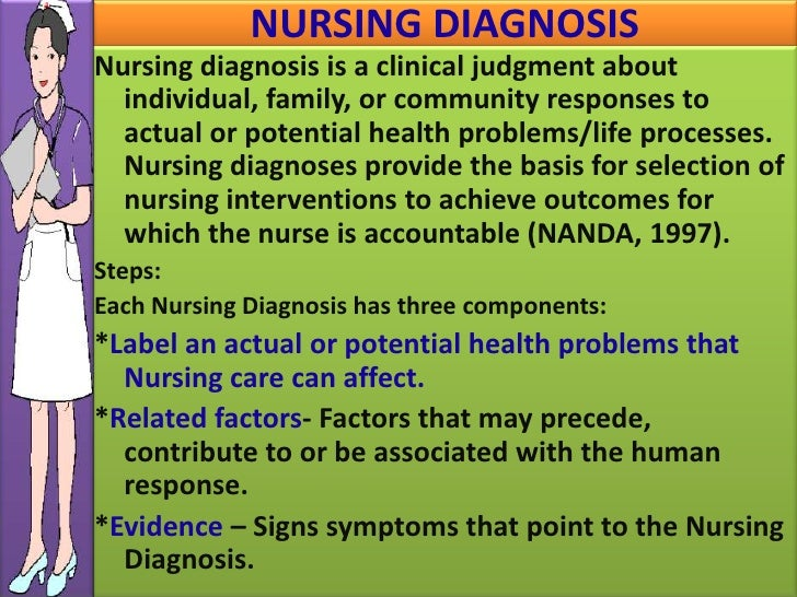 nursing diagnosis and care essay Renal failure: nursing care plan and goals - problem #1 a man presents to the  clinic with complaints of asthenia, malaise, headache, weight gain, and a.