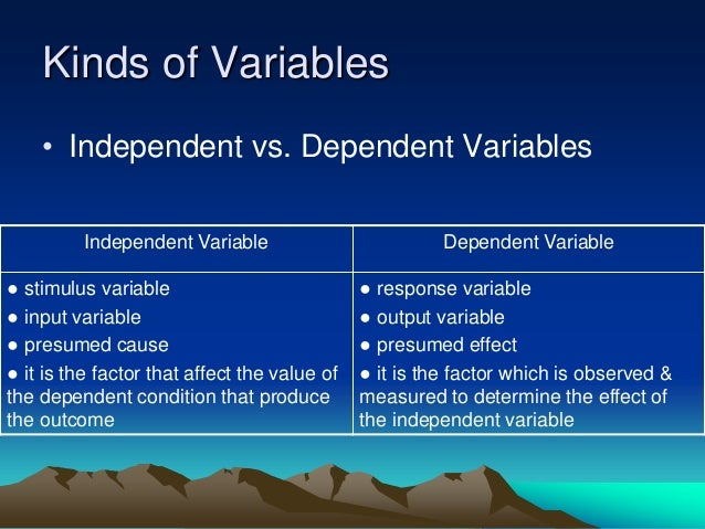 what are dependent and independent variables in a research paper Me the dependent variable -- also called dependent variables research paper the response variable -- is the output of a process or statistical analysis independent.