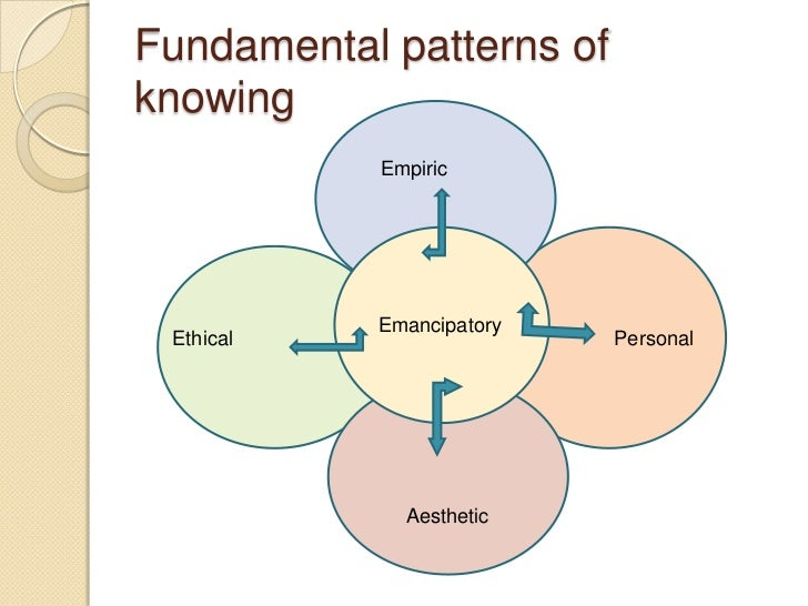 The Use of Ways of Knowing in a Clinical Scenario Essay Sample