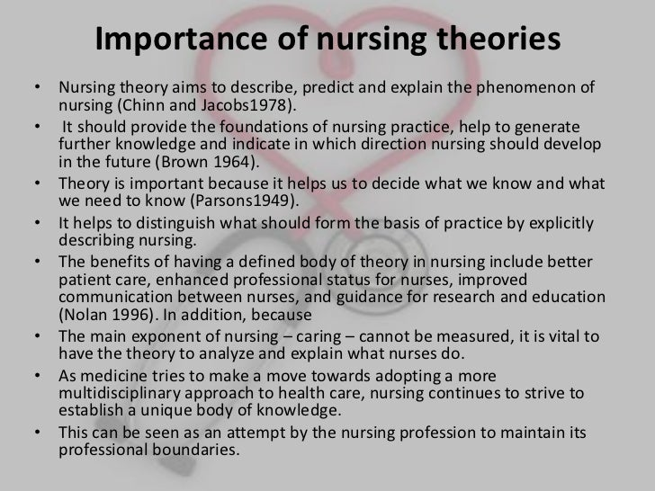 nursing thoery timeline The international orem society was founded to foster research and the continued development of orem's theories of nursing during her life, dorothea orem received.