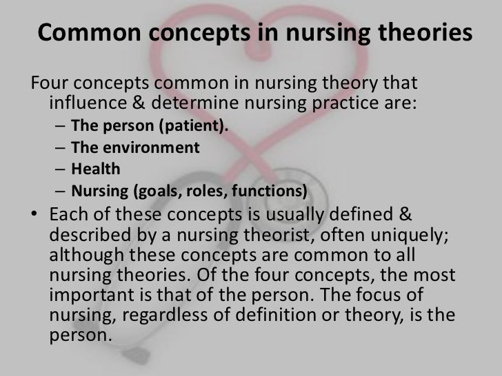 nursing theory essay Jean watson nursing theory research papers discuss jean watson's theory of nurses providing medical care and emotion support research on jean watson nursing theory at paper masters.
