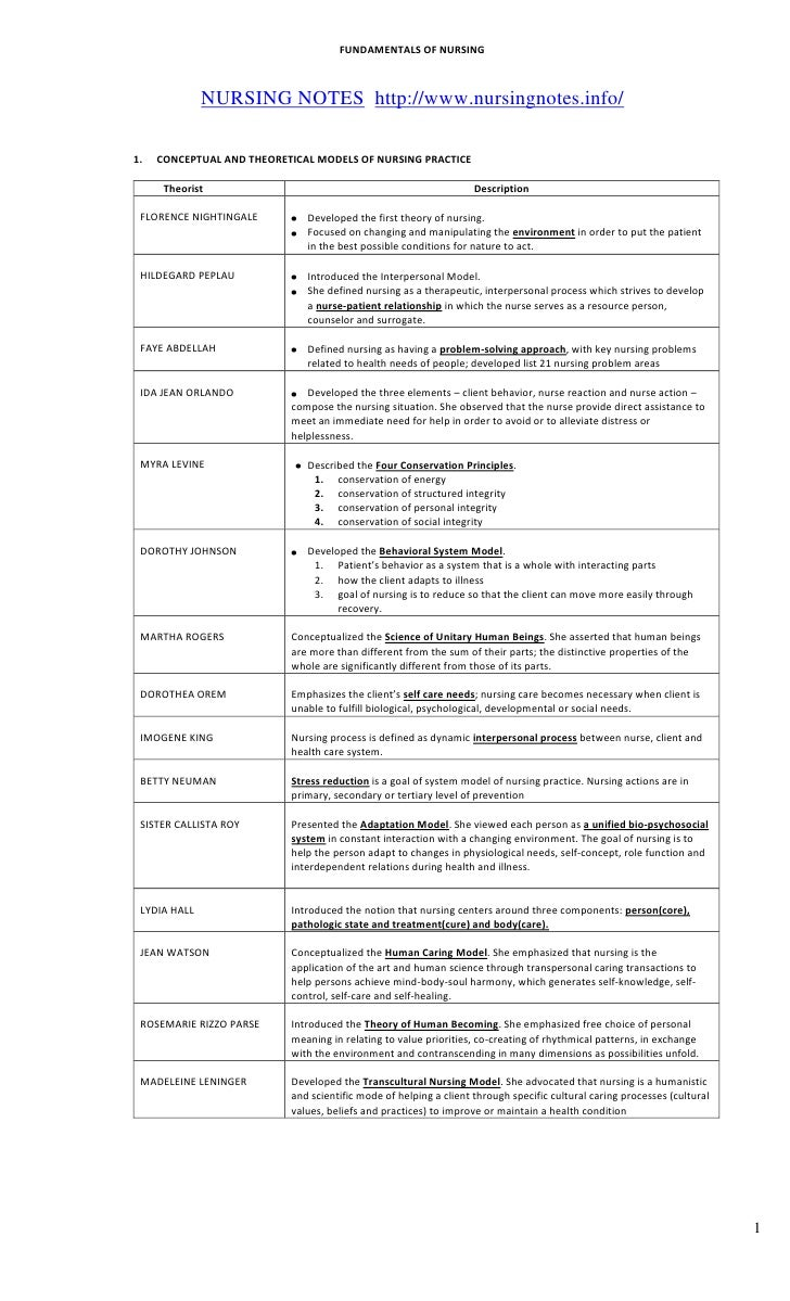 FUNDAMENTALS OF NURSING<br />NURSING NOTES  http://www.nursingnotes.info/<br />CONCEPTUAL AND THEORETICAL MODELS OF NURSIN...