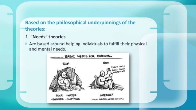 disadvantages of using borrowed theories used in nursing Despite the continued use of borrowed theories in nursing, little attention has  been given to determining whether theories  by linking it with two different  conceptual models of nursing we present our plans  weaknesses of the  system parts.
